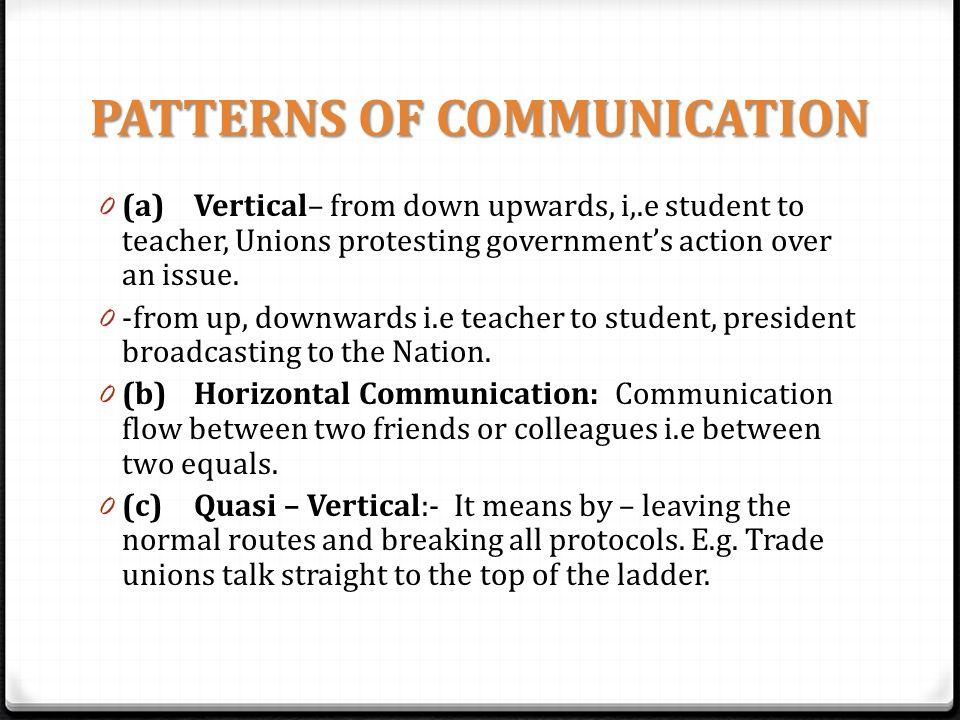 BASIC COMMUNICATION SKILLS - ppt download