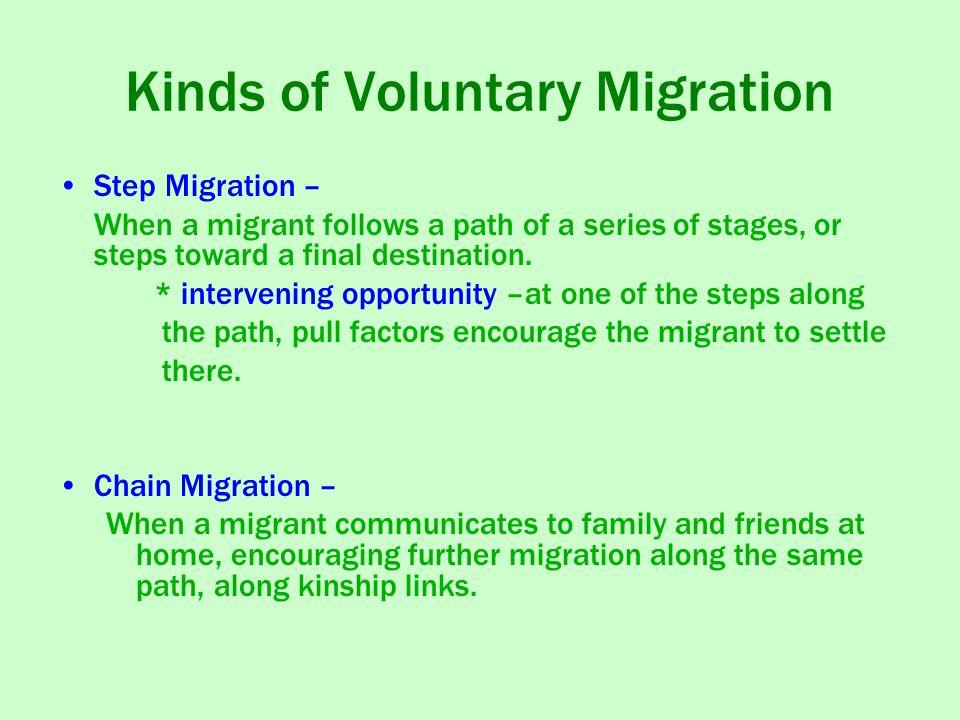 Migration Chapter ppt download