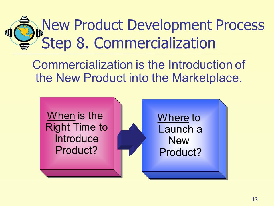 New-Product Development and Product Life-Cycle Strategies - ppt