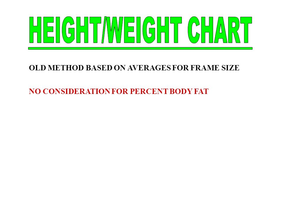 FAT WEIGHT COMPARED TO FAT FREE WEIGHT - ppt video online download