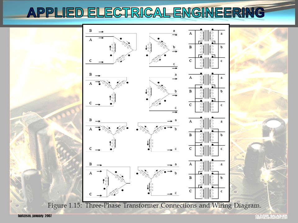 TRANSFORMER mohd hafiz ismail hafizism, january ppt video online