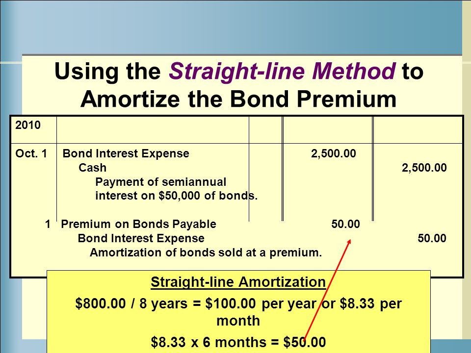 Section 1 Financing Through Bonds - ppt video online download