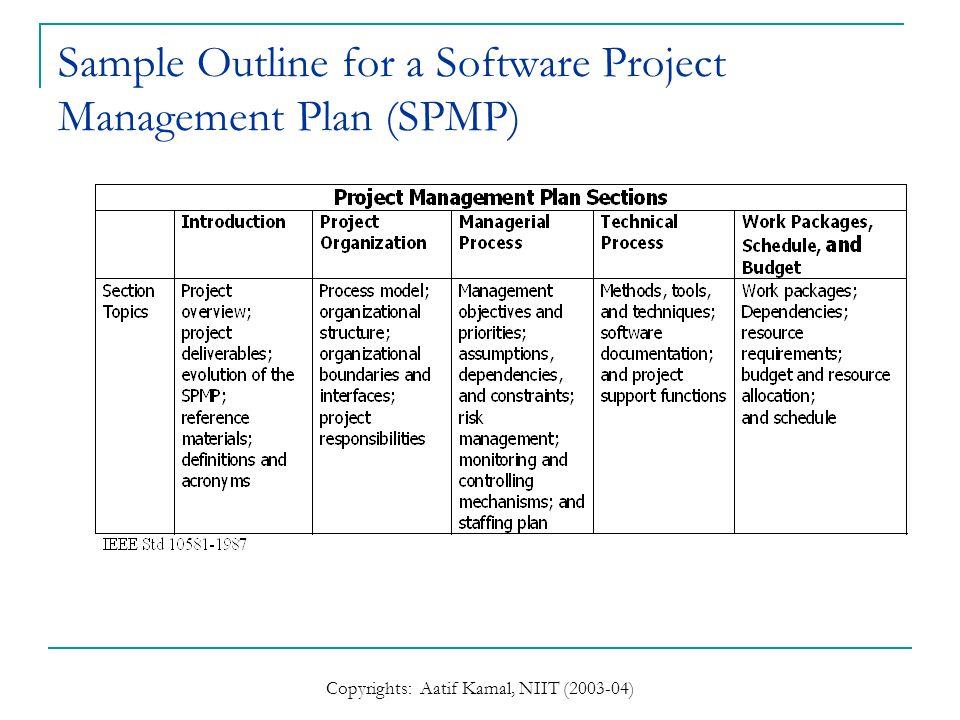 Software Project Management - ppt video online download