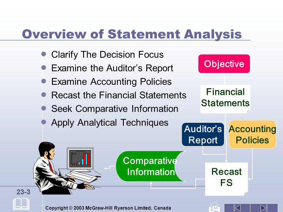 Financial Statement Analysis - ppt video online download