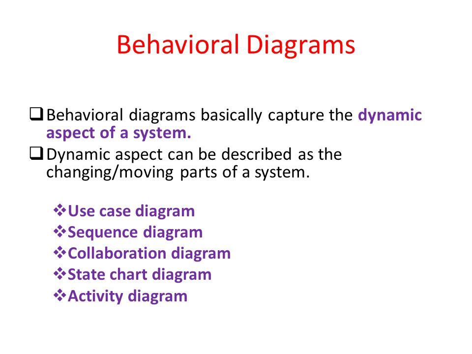Classification of UML Diagrams - ppt video online download