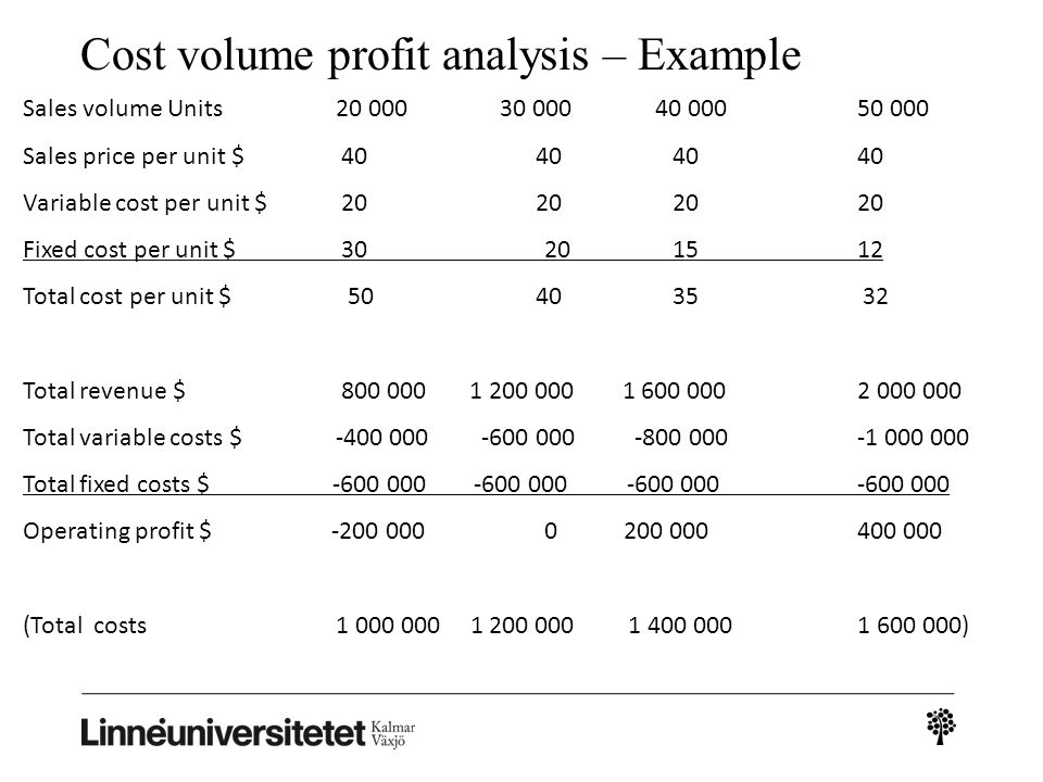 Introduction to revenue, cost and profit terms Variable and fixed