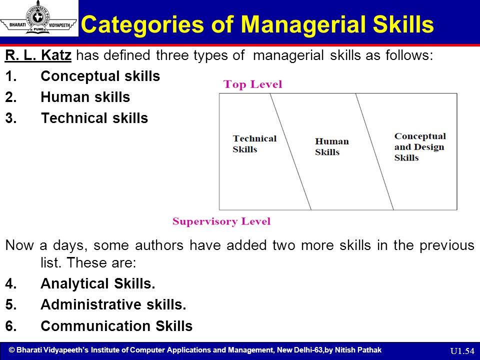 Three main types of managerial skills identified by robert katz