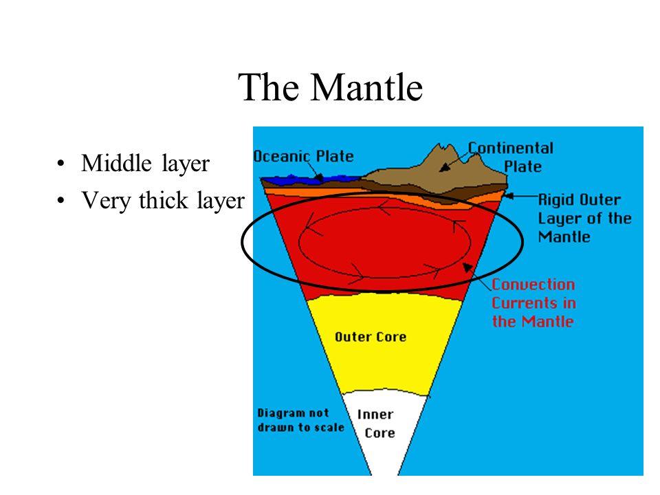 Mantle Diagram Wiring Diagram 2019