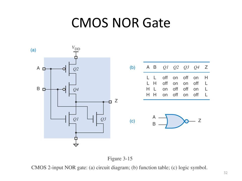 Cmos Circuit For Nor Gate - Carbonvotemuditblog \u2022
