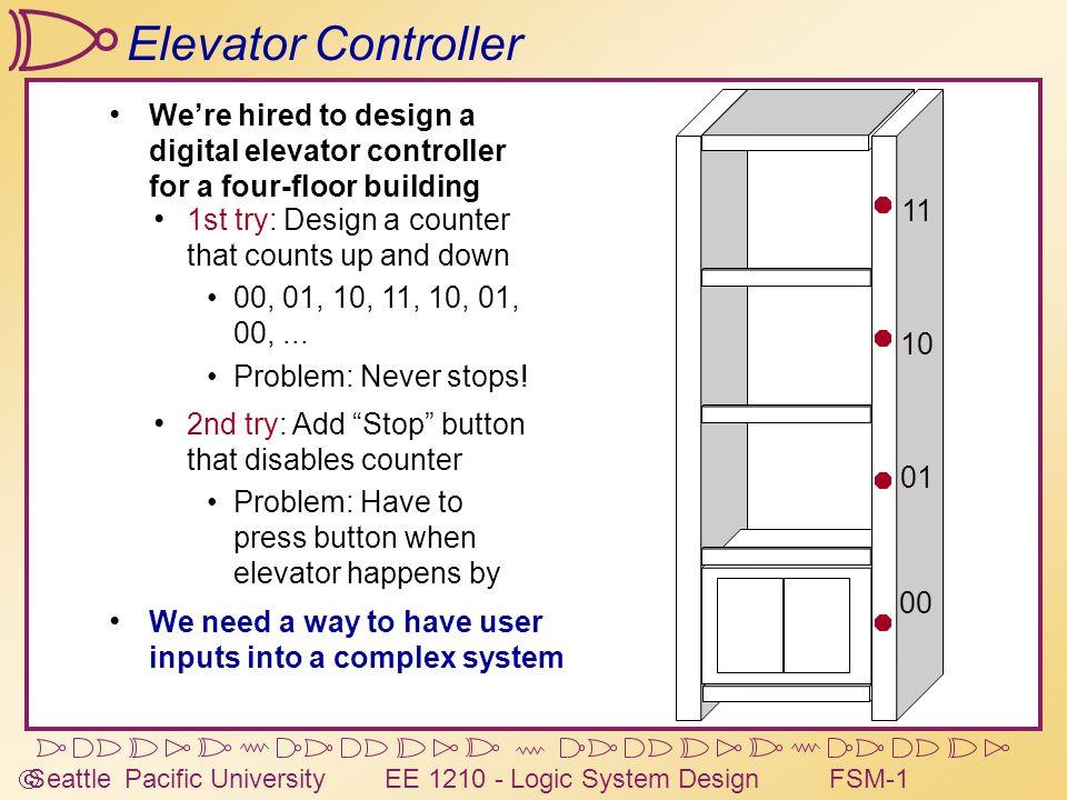 Elevator Controller We\u0027re hired to design a digital elevator