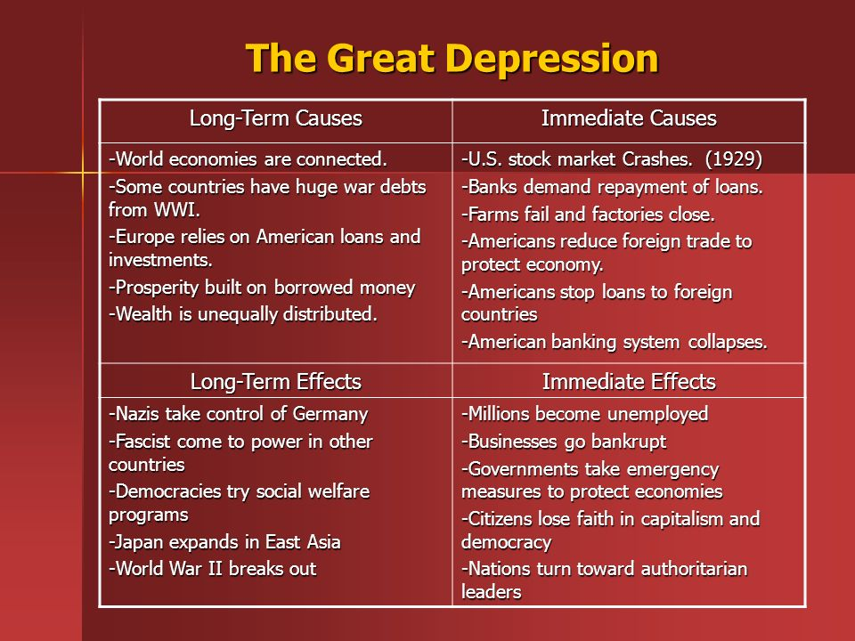 Causes and effects of the great Homework Writing Service - the great depression causes and effects