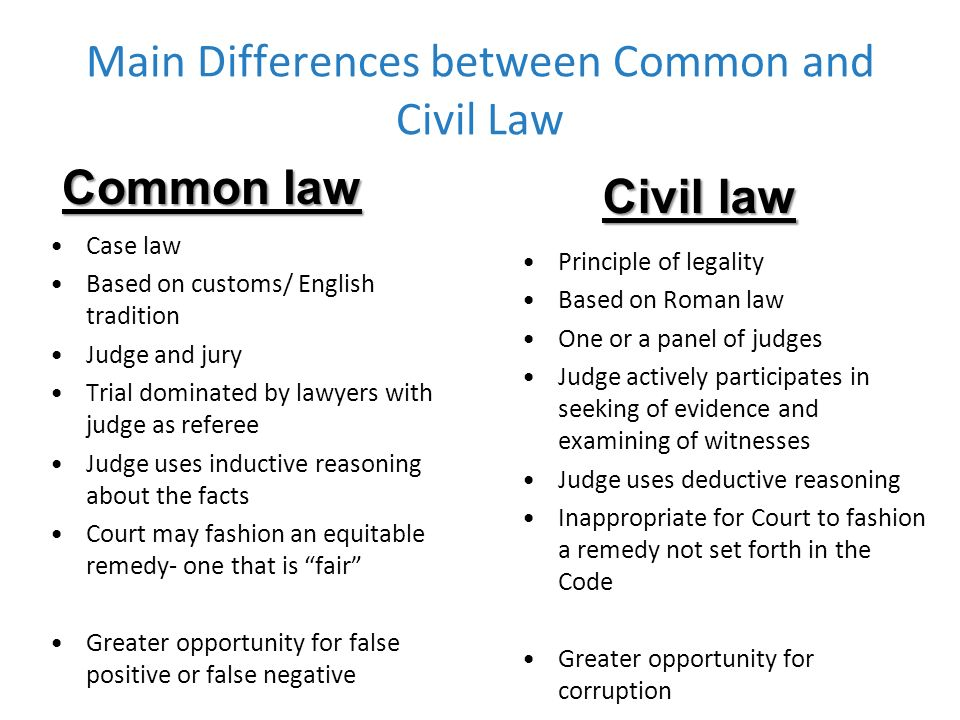 outline paper title the common law tradition and sources of law essay An outline is a plan for or a summary of a writing project or speech an outline is usually in the form of a list divided into headings and subheadings that distinguish main points from supporting points.