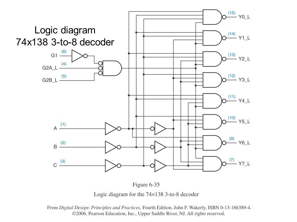 Decoders - ppt video online download