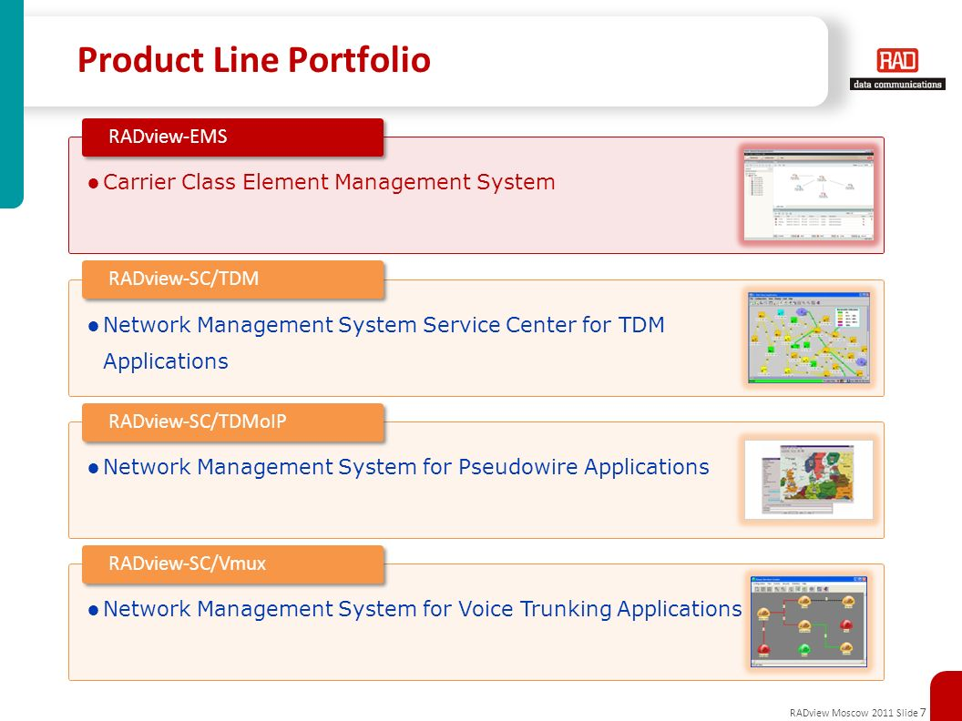 Tivoli Access Manager Architecture Overview Solutions For Managing Rad Products Ppt Video Online