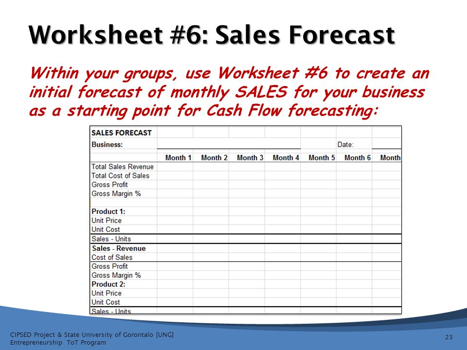Why is the sales forecast the starting point for budgeting Custom - sales forecast