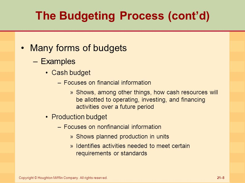 The Budgeting Process Chapter ppt download
