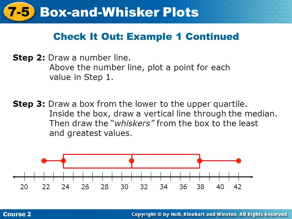 Box-and-Whisker Plots - ppt download