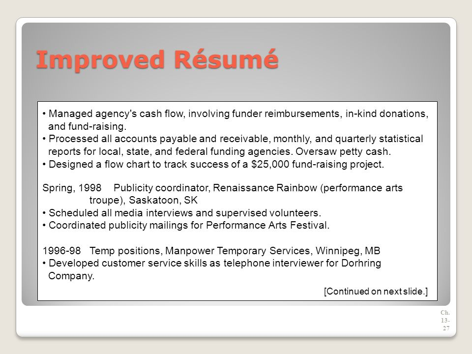 The Job Search Résumés and Application Letters - ppt download