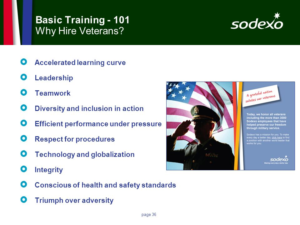 Hiring Veterans A Step-by-Step Toolkit for Employers - ppt download