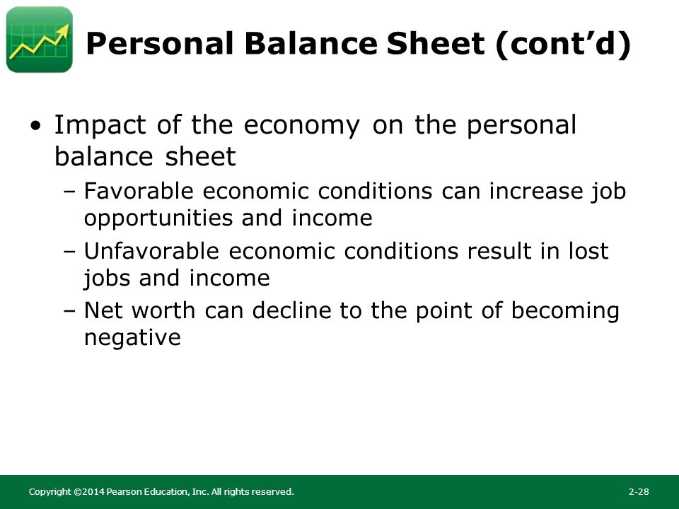Planning with Personal Financial Statements - ppt video online download