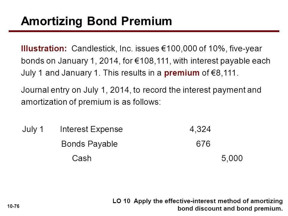 Liabilities Chapter 10 Learning Objectives - ppt download - amortization bonds
