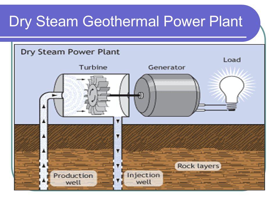 Geothermal Plants Geothermal energy originates from the original