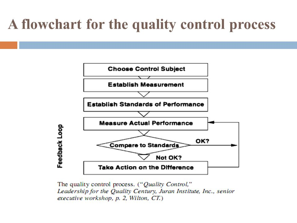 Quality Control - ppt video online download