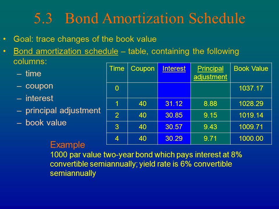 Chapter 5 BONDS Price of a Bond Book Value Bond Amortization - amortization bonds