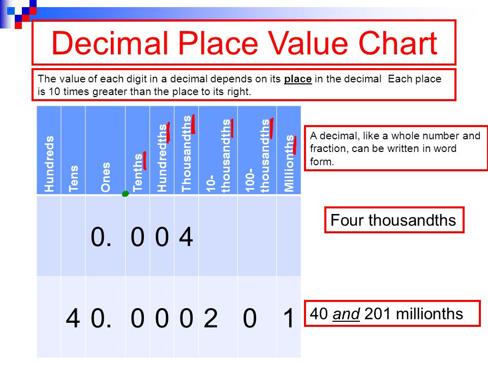 Decimal Place Value Chart Pdf Free Download Printable Acepeople