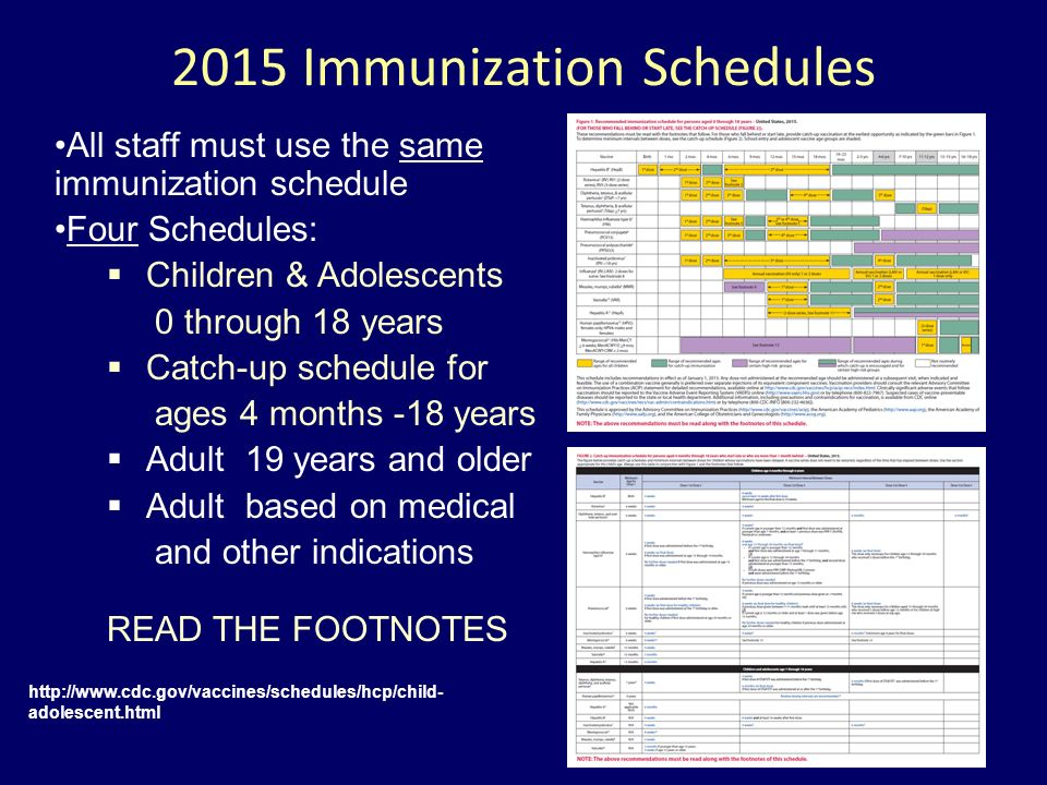 Immunizations for Children and Adolescents - ppt download