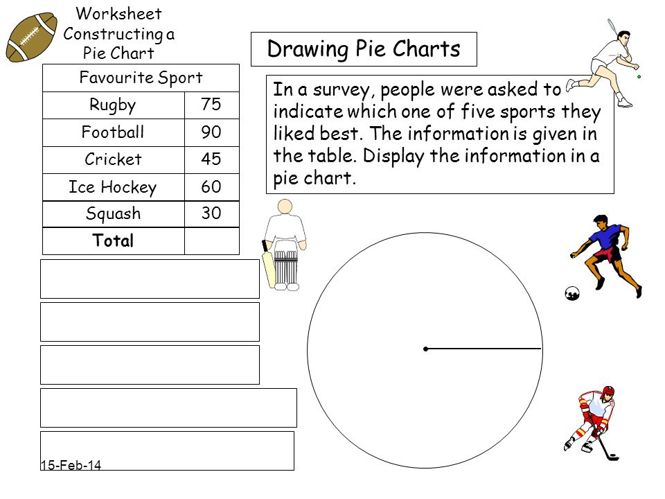Unique Pie Chart Worksheets Masterlistreignluxury