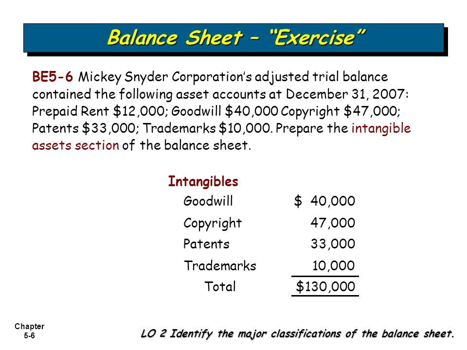 How To Prepare A Balance Sheet Instructions, Templates And