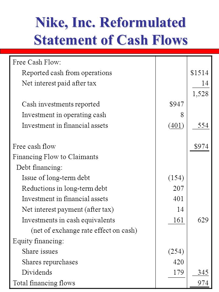 The Analysis of the Cash Flow Statement - ppt video online download