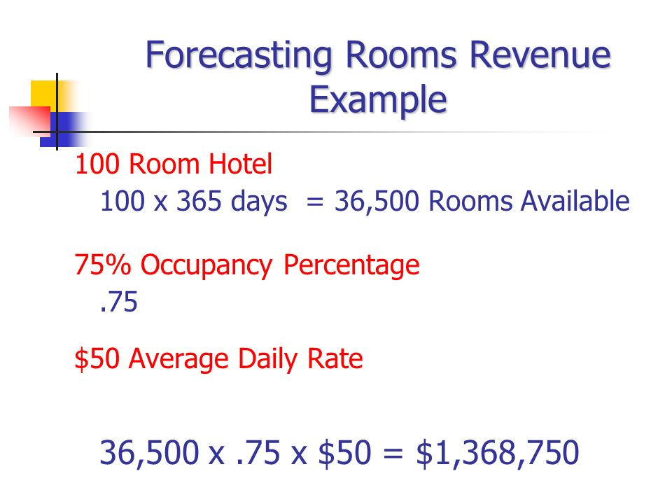 Forecasting Rooms Revenue - ppt video online download