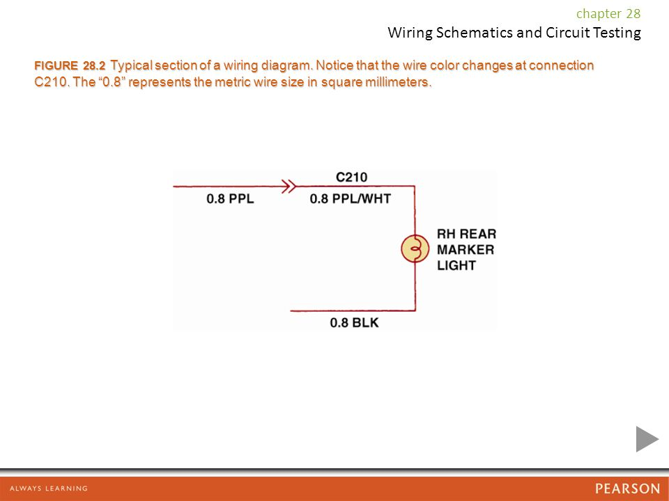 Wiring Schematics and Circuit Testing - ppt video online download