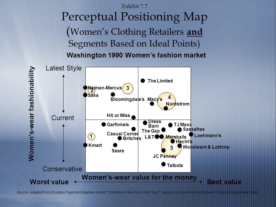 Targeting Attractive Market Segments - ppt download