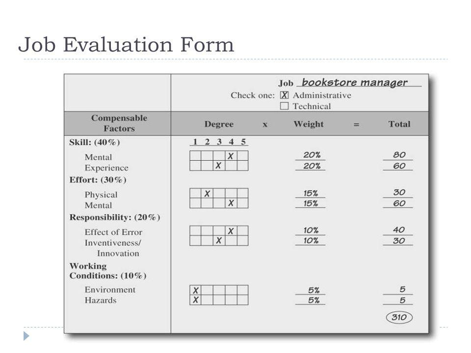 Evaluating Work Job Evaluation - ppt video online download