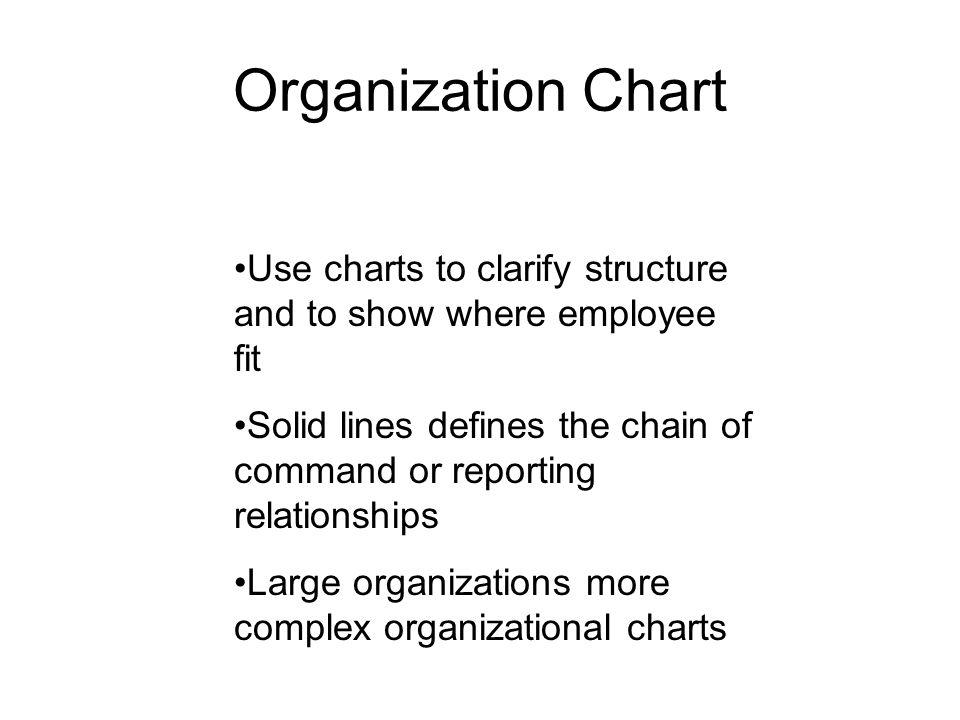 Complex Organizational Charts