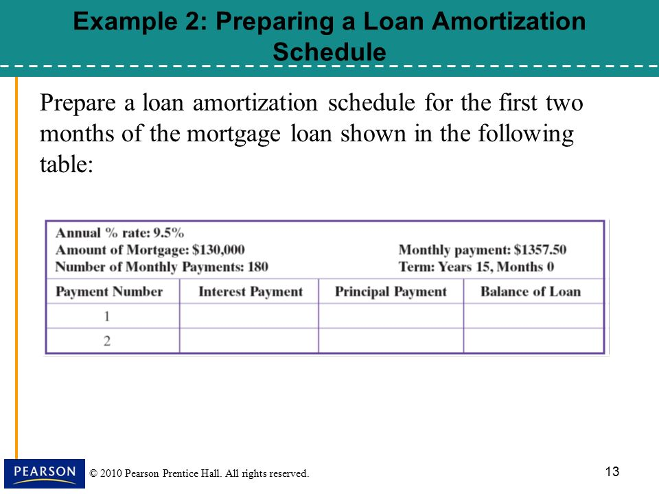 85, Installment Loans, Amortization, and Credit Cards - ppt download - Amortization Mortgage