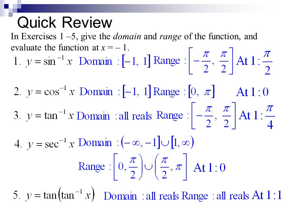 Derivatives of Inverse Trigonometric Functions - ppt download