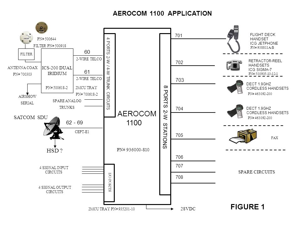 Superb Intercom Wiring Page 2 Auto Electrical Wiring Diagram Wiring Digital Resources Instshebarightsorg