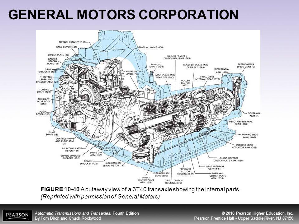 Gm 3t40 Diagram Wiring Schematic Diagram
