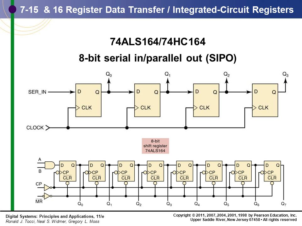 Chapter 7 \u2013 Counters and Registers - ppt download