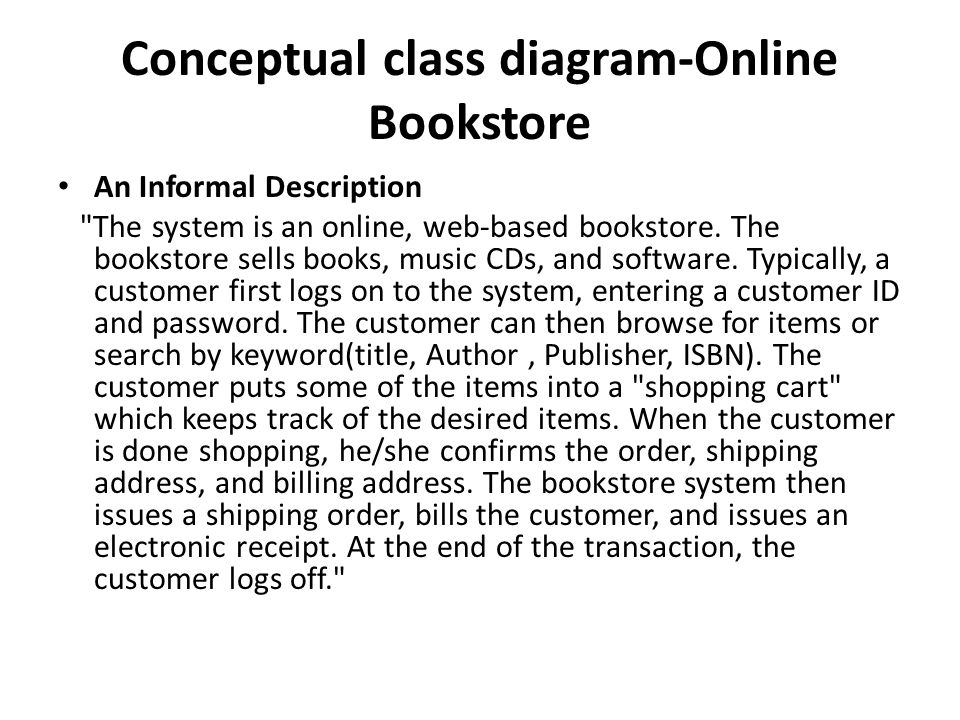 Er Diagram Of Online Bookstore - Wiring Diagrams