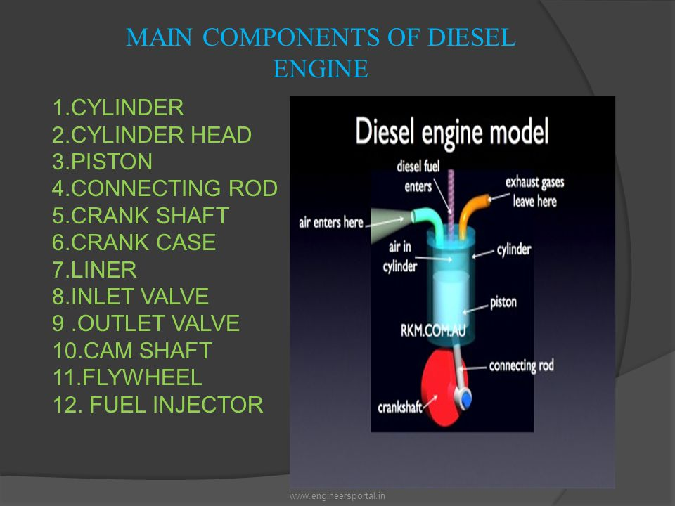 DIESEL ENGINE\u201d A SUMMER TRAINING PRESENTATION ON - ppt video online