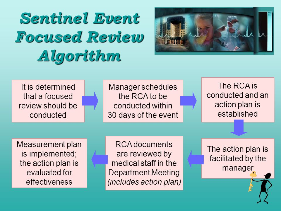 Focused Review of a Sentinel Event - ppt video online download