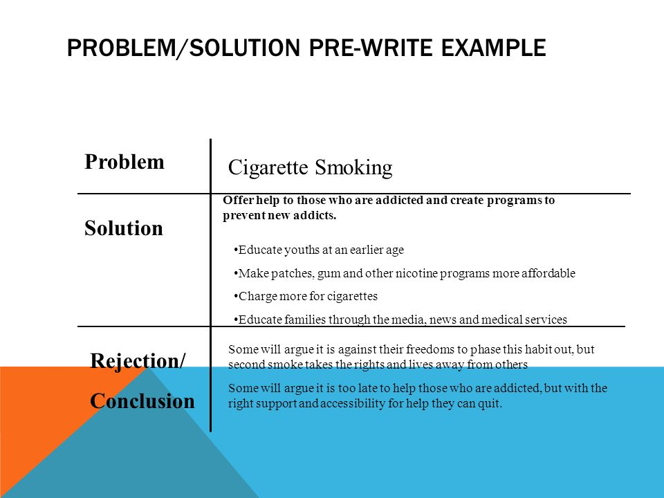 Problem and solution essay outline