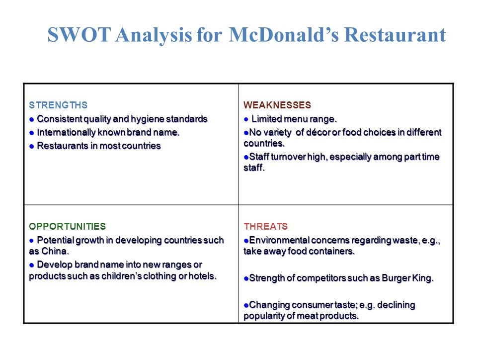 Sample of a SWOT Analysis for a Restaurant alethamacdonald