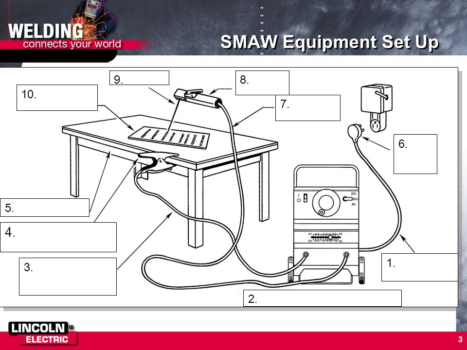SMAW (Stick Welding) SECTION OVERVIEW - ppt video online download