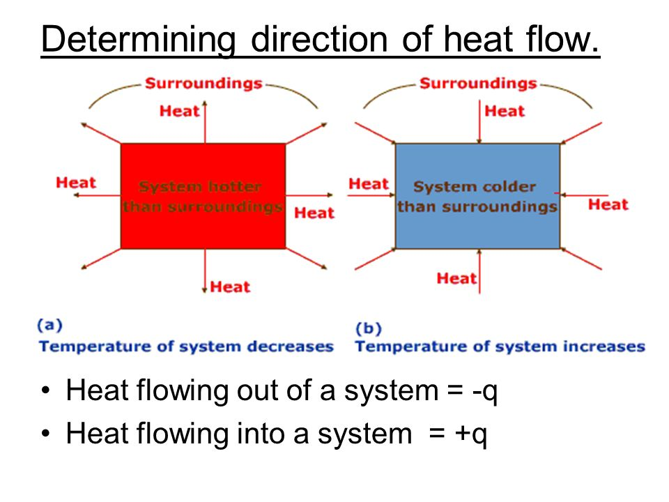 Thermochemistry Chapter ppt video online download